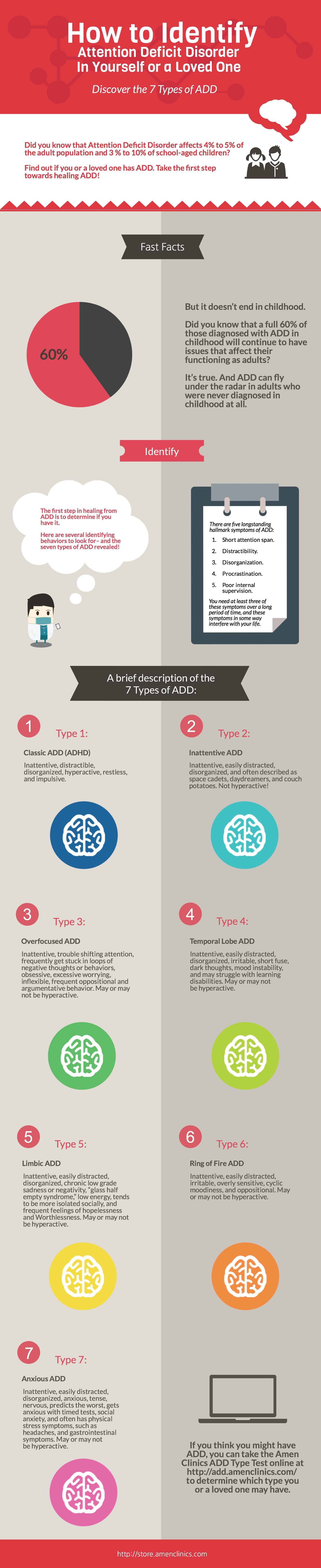 Learn About the 7 Types of ADD