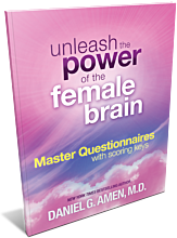 Questionnaire - Unleash the Power of the Female Brain
